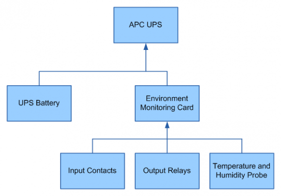 apc_classes_structure